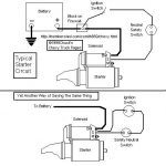 Chevy Truck Underhood Wiring Diagrams - Chuck's Chevy Truck Pages throughout Chevy Starter Wiring Diagram