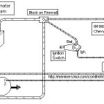 Chevy Truck Underhood Wiring Diagrams - Chuck's Chevy Truck Pages with Chevy Starter Wiring Diagram