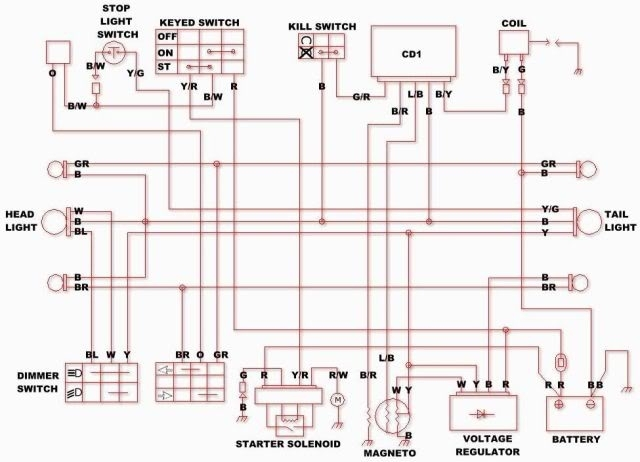 Chinese Quad Wiring. Wiring Diagram Images Database. Amornsak.co for Chinese Atv Wiring Diagram