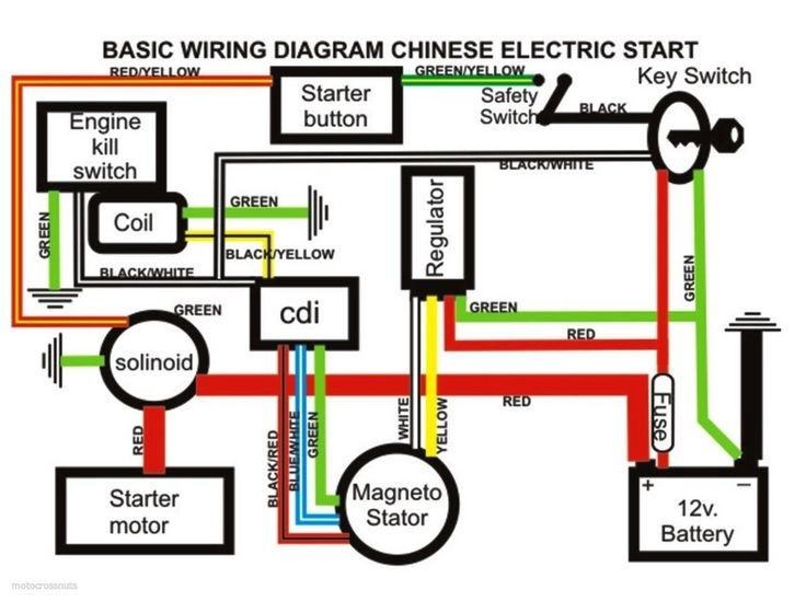 Chinese Quad Wiring. Wiring Diagram Images Database. Amornsak.co in Chinese Atv Wiring Diagram