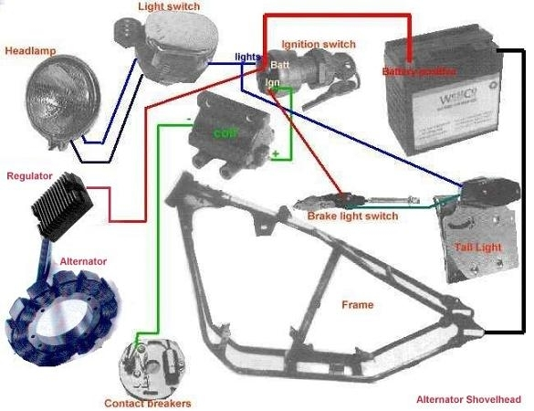 Chopper Wiring Diagram - Club Chopper Forums within Chopper Wiring Diagram