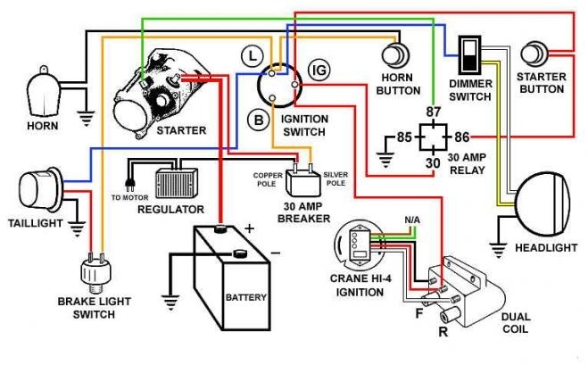 Chopper Wiring Kit. Wiring Diagram Images Database. Amornsak.co regarding Chopper Wiring Diagram
