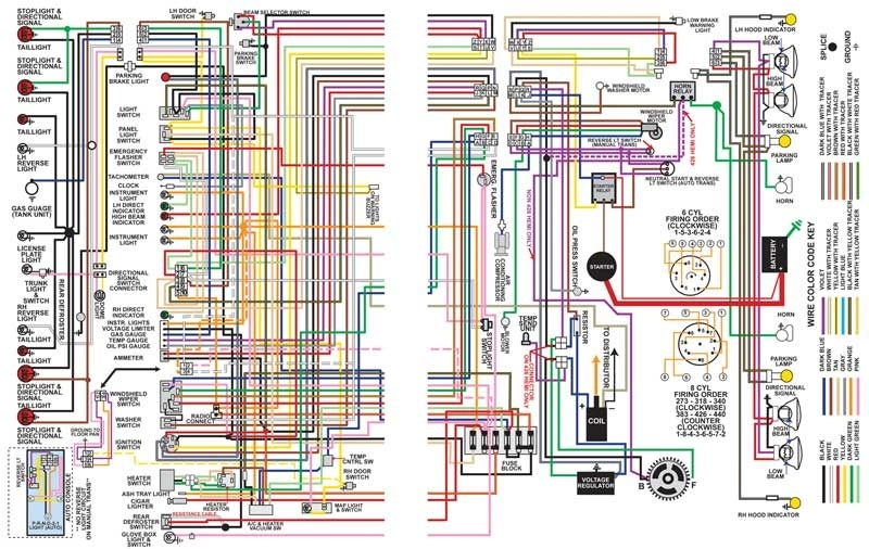 Chrysler 300 (C-Body) 1968 Color Wiring Diagram | All About Wiring within Chrysler Wiring Diagrams