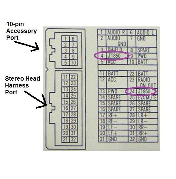 Chrysler Radio Wiring Diagram within Chrysler Radio Wiring Diagrams