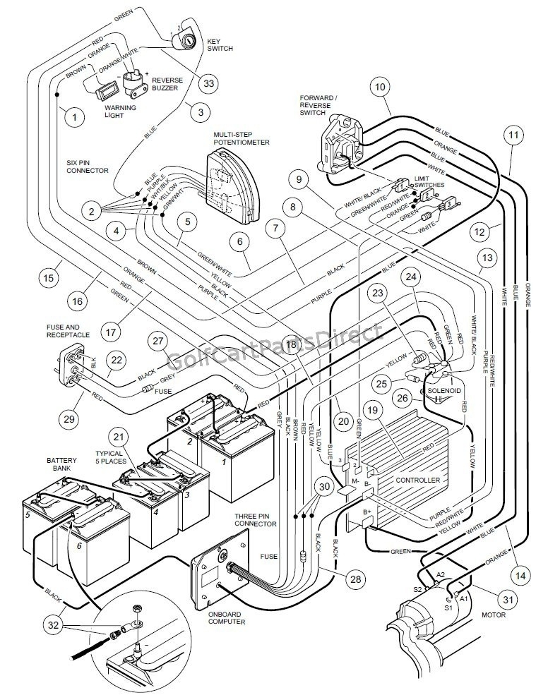 Club Car Ds Gas Wiring Diagram regarding Club Car Ds Gas Wiring Diagram
