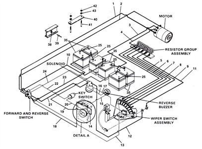 Club Car Ds Wiring Schematic Wiring Diagram For Club Car Ds Gas pertaining to Club Car Ds Gas Wiring Diagram