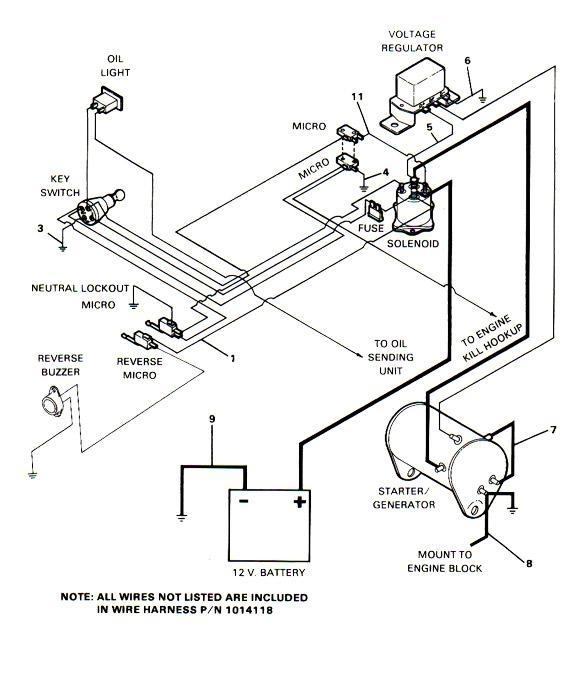 Club Car Ignition Wiring. Wiring Diagram Images Database. Amornsak.co intended for 93 Club Car Wiring Diagram