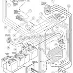 Club Car Wiring Diagram 36 Volt To Club Car Wiring Diagrams For for Club Car Wiring Diagram 36 Volt