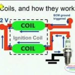 Coil Induction & Wiring Diagrams - Youtube with regard to Coil Wiring Diagram
