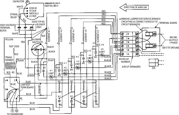 coleman electric furnace wiring diagram fuse box and wiring diagram
