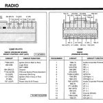 Color Codes On A Factory 1995 Ford Explorer Radio Speaker Wiring? with regard to 95 Ford Explorer Wiring Diagram