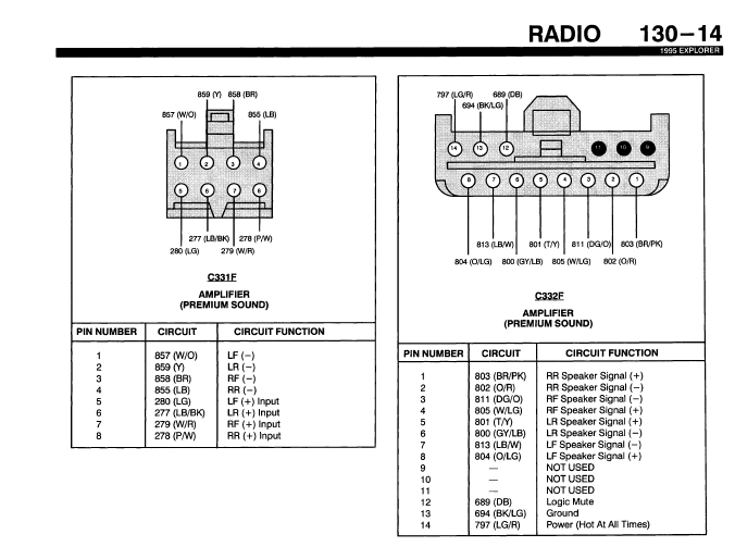 Color Codes On A Factory 1995 Ford Explorer Radio Speaker Wiring? within 1995 Ford Explorer Stereo Wiring Diagram