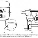 Compressor Motor Relays: Refrigerator Compressor Wiring Diagram intended for Compressor Wiring Diagram