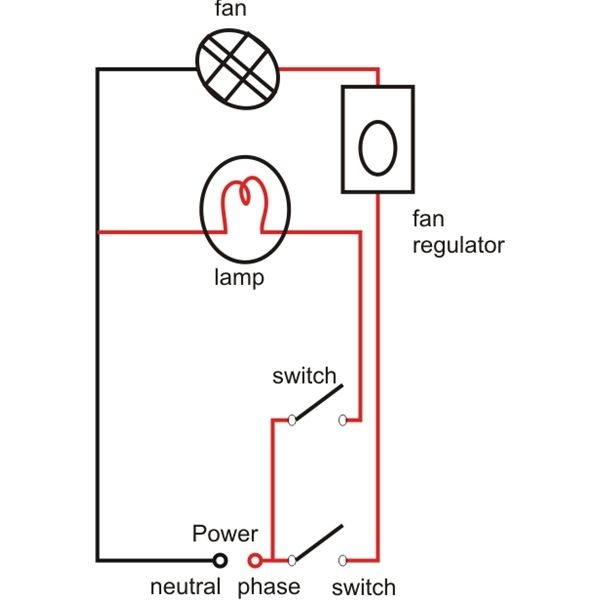 Conducting Electrical House Wiring: Easy Tips & Layouts pertaining to Basic Wiring Diagram