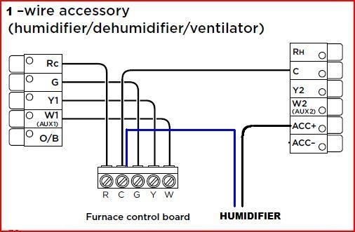 Connect Bypass Humidifier To Ecobee 3 Thermostat - Doityourself regarding American Standard Furnace Wiring Diagram
