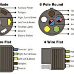 Connect Your Car Lights To Your Trailer Lights The Easy Way within How To Wire Trailer Lights 4 Way Diagram