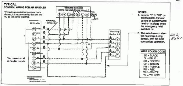 Connecting Thermostat On Rheem Heat Pump System? - Doityourself within Heat Pump Thermostat Wiring Diagram
