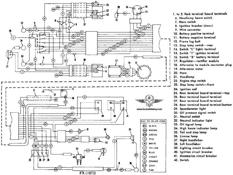 Control Panel Wiring Diagram - Facbooik for Diesel Generator Control Panel Wiring Diagram