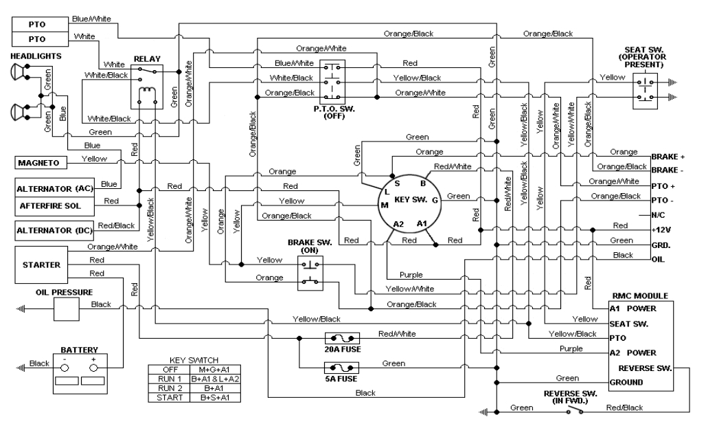 Wiring Schematic 7103103 additionally Electrical System besides Sonnybolenstractors in addition Simplicity Regent Wiring Diagram also Cub Cadet Wiring Diagram. on john deere lawn tractor electrical diagram