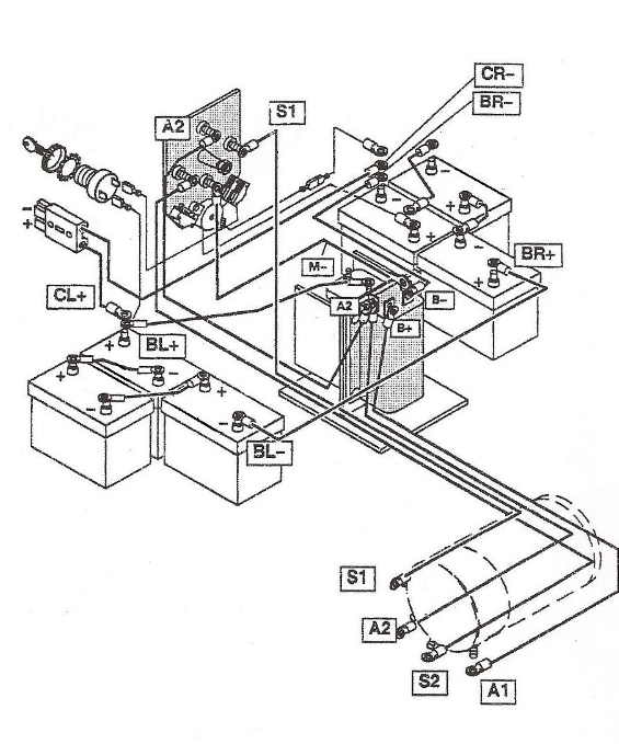 cushman golf cart wiring diagrams