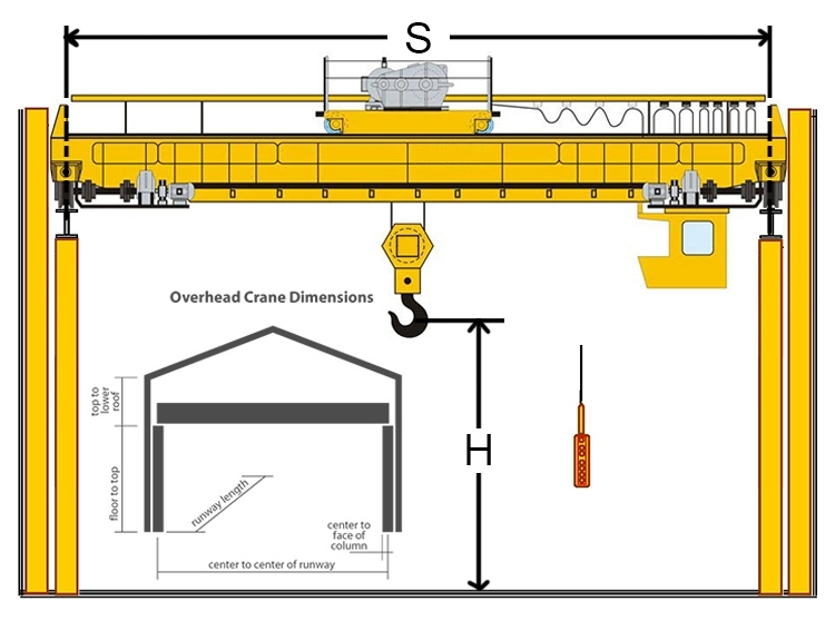 Overhead Crane Wiring : Demag hoist wiring diagram fuse box and