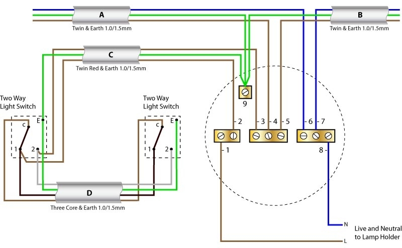 3 Gang 3 Way Light Switch Wiring Diagram : Light switch way wiring diagram fuse box and