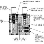 Dc-41Dt - 12V Dc Solenoid Operated Power Up/power Down | Stone for 12 Volt Hydraulic Pump Wiring Diagram