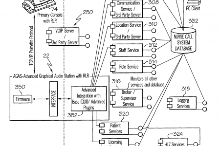 wiring diagram for nurse call system with Dukane Nurse Call Wiring Diagram on Vibrating Wire Piezometer additionally Engine Part Names furthermore Nurse Call System Wiring Diagram furthermore Wiring Diagrams For Security Systems moreover Dukane Nurse Call Wiring Diagram.