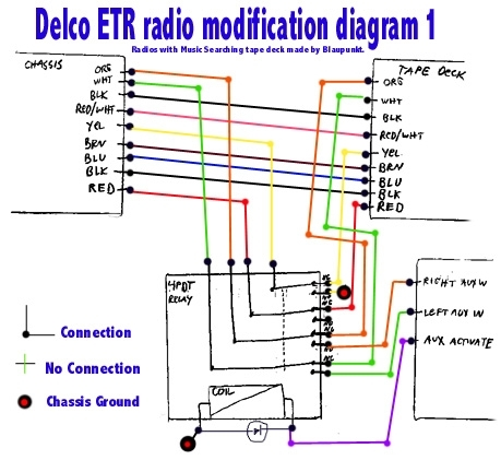 Delco Radio Wiring Schematic. Delco. Free Wiring Diagrams throughout Delphi Radio Wiring Diagram