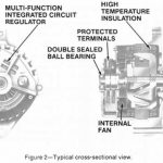 Delco Remy Cs130 & Cs121 Serie Alternator Repair Manual for Delco Remy Alternator Wiring Diagram