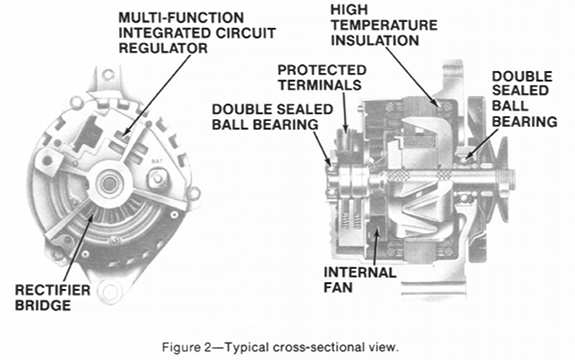 Delco Cs Alternator Wiring Diagram : Delco remy alternator wiring diagram fuse box and