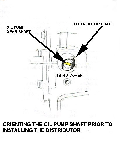 delco alternator tach wiring diagram