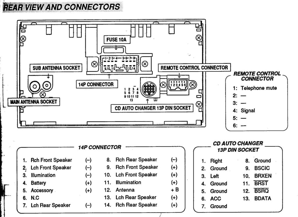 Delphi Radio Wiring Diagram In Wireharnessmit121003 - Wiring with Delphi Radio Wiring Diagram