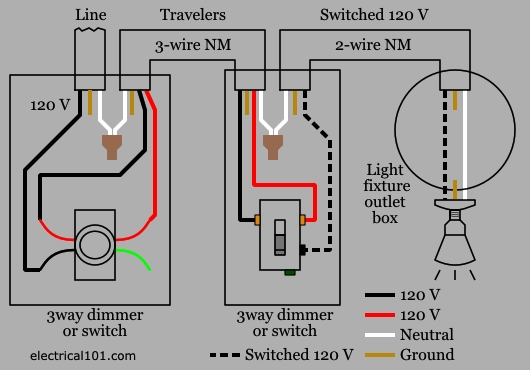 Dimmer Switch Wiring - Electrical 101 with Dimmer Switch Wiring Diagram