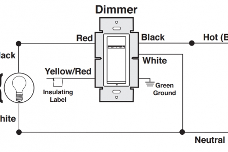 Dimmer Wiring Diagram with Leviton Dimmers Wiring Diagram