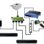 Direct Tv Swim Wiring Diagram On Direct Images. Free Download throughout Direct Tv Wiring Diagram