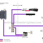 Directv Genie Wiring Diagram with regard to Directv Genie Wiring Diagram