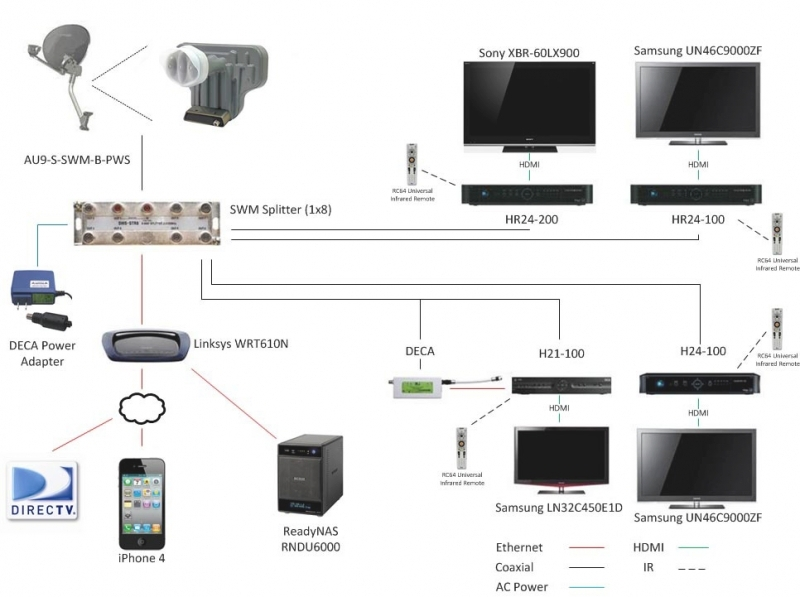 Directv Swm Wiring Diagram On Directv Images. Free Download for Directv Genie Wiring Diagram
