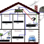 Directv Wiring Requirements Direct Swm Wiring Diagram Installation pertaining to Direct Tv Wiring Diagram