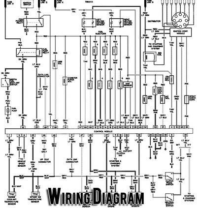 Discover Automotive Wiring Diagram Basics And Learn To Fix Your for Car Wiring Diagrams