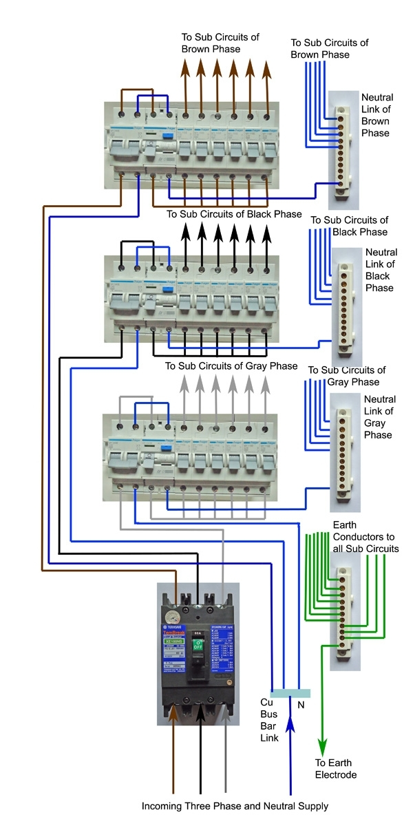 Diy Wiring A Three Phase Consumer Unit-Distribution Board And inside 3 Phase Wiring Diagram