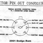 Dodge Trailer Wiring Diagram - Facbooik with regard to Dodge Ram Trailer Wiring Diagram