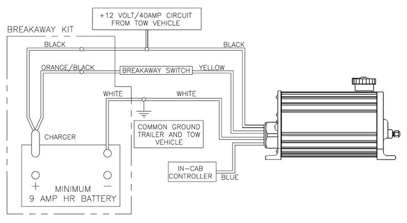 Dodge    Ram    Trailer    Wiring       Diagram      Fuse Box And    Wiring       Diagram