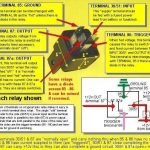 Double 5 Pin Relay Wiring Diagram,pin.free Download Printable intended for 5 Post Relay Wiring Diagram