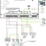 Dsc Panel Wiring. Wiring Diagram Images Database. Amornsak.co regarding Dsc Wiring Diagram
