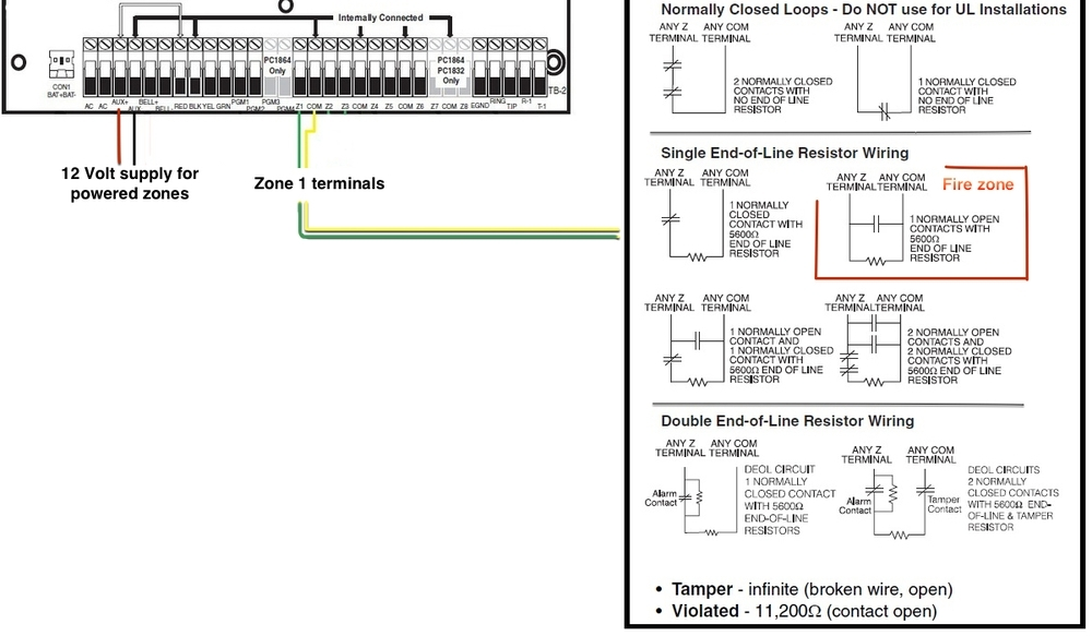 Dsc Resourcing — Super Security Tech with regard to Dsc Wiring Diagram
