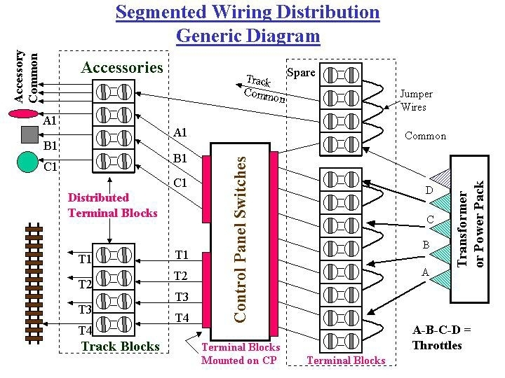 E-Train - Tca, Toy Trains, Train Collectors Association throughout House Distribution Board Wiring Diagram