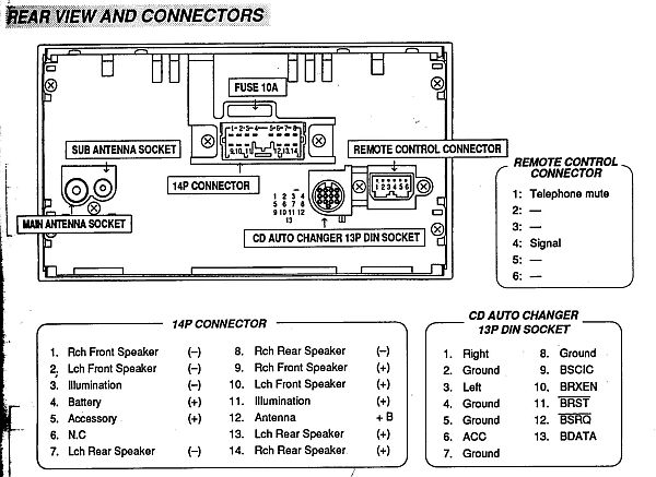 Wiring Diagram For Eclipse Radio : Eclipse wiring harness diagram electrical