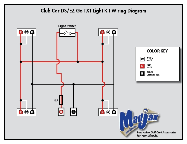 Edgewater Custom Golf Carts with regard to Brake Light Wiring Diagram
