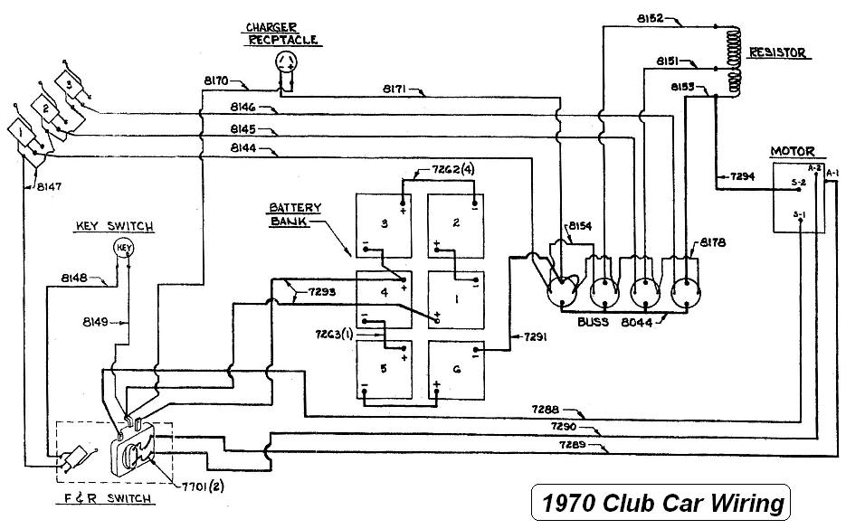 Electric Club Car Wiring Diagrams - Page 2 intended for Club Car Wiring Diagram